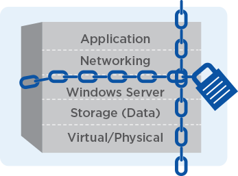 Typical-Datacenter Graph