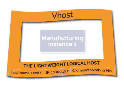 Vhost_Solo